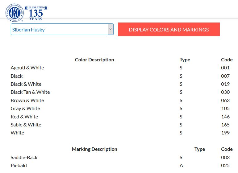 AKC Siberian Husky Colors and Markings